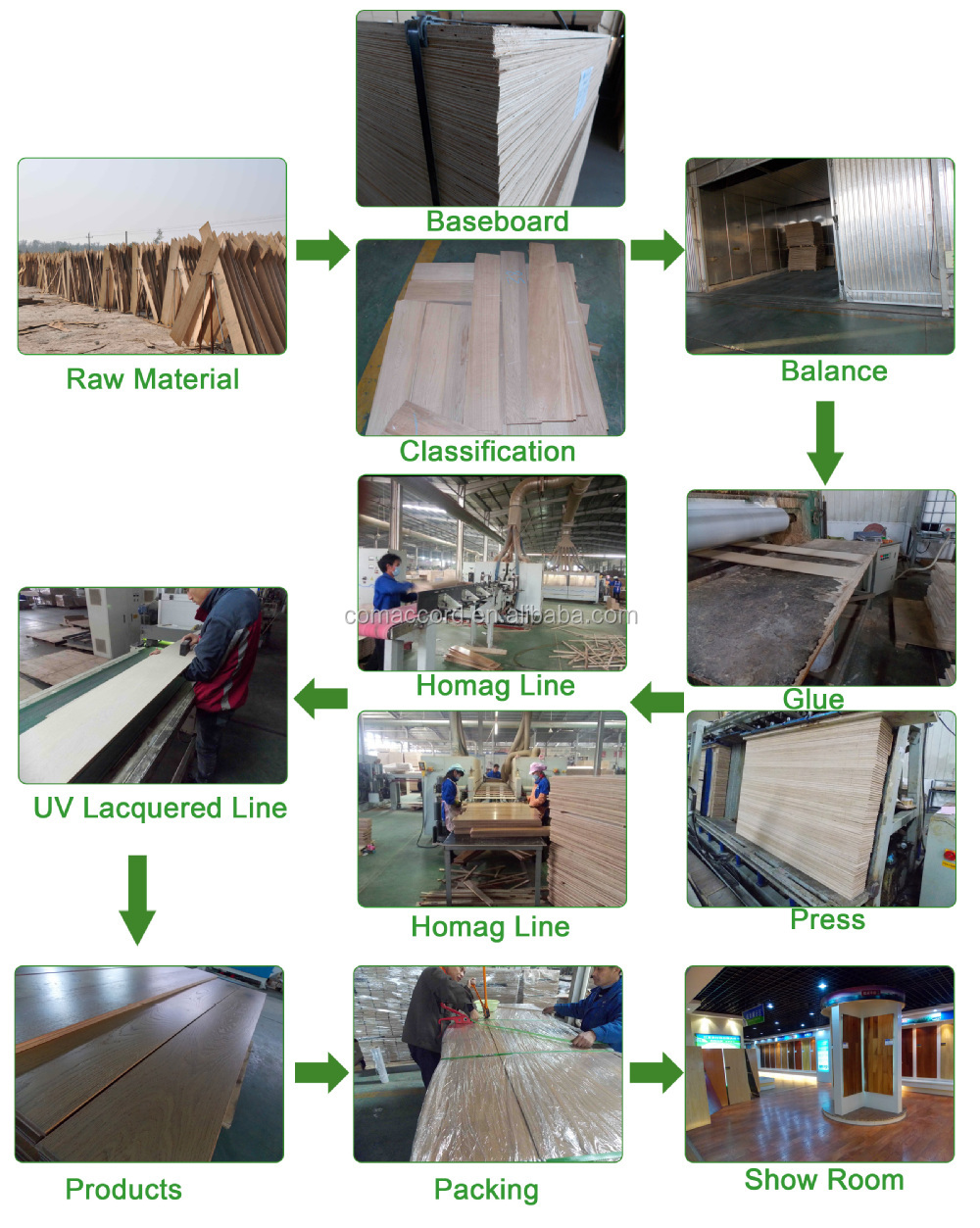 China Suppliers Wholesale Wenge Wood Floor Best Sales Products In ...