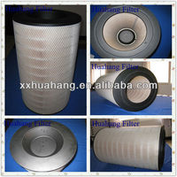 Activated Carbon Air Filter Cartridge,Coco Nut Activated Carbon ...
