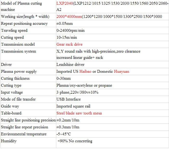 1540 Type Cnc Plasma Cutting Machine With Huayuan Power