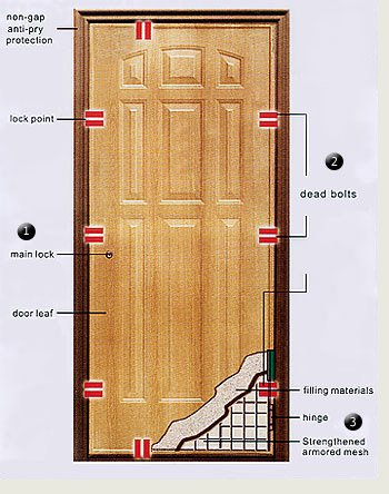 Fire Rated Timber Door - Buy Doors Product on Alibaba.com