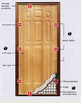 Fire rated timber door buy doors product on - What is a fire rated door ...