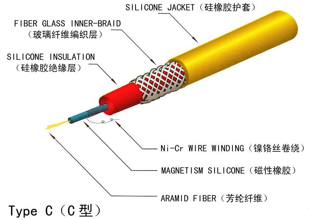 Silicone Insulated Wire : High temperature silicone rubber insulated wire and cable