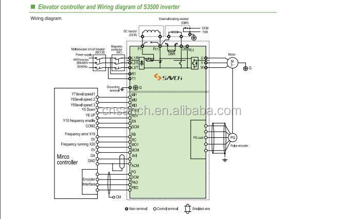 (distributors required) CE certificated ac 380v 3 phase energe saving 15kw elevator inverter price