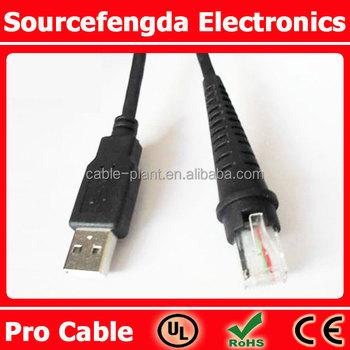 Бабы и кабели