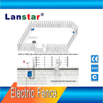 Solar Power Electric Fence Fencing With Alarm Perimeter Wall Top ...