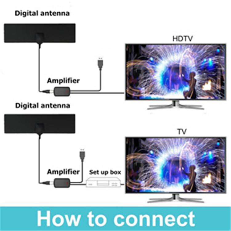 UHF DVB-T Gain 3Dbi Digital Amplified Indoor Tv Antenna Mcx Connector For Tv Antenna