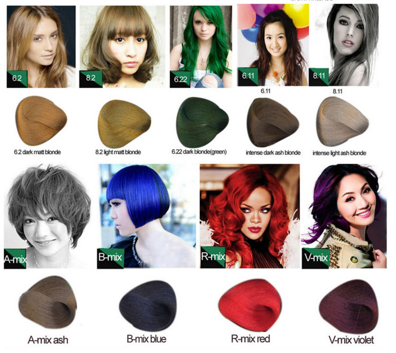1000 Ideas About Hair Color Names On Pinterest Shades Of Red Hair