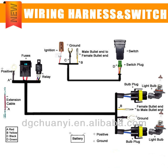 Dc Relay Wiring Diagram For Fog Lights - Wiring Diagram Content on