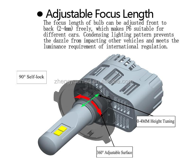 Phichips Ledlips 5200lm Car Led Headlight Bulbs H4/hb4 Led High ...