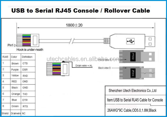 ftdi usb to rj45 serial rs232 console cable manufacturer from usb 2 0 full speed compatible ftdi usb to rj45 serial rs232 console cable