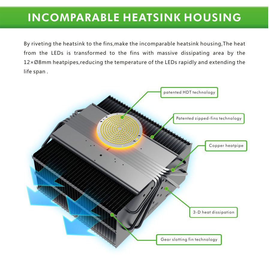 Super Bright High Power Led Outdoor Light Good Heatsink 500 Watt ...