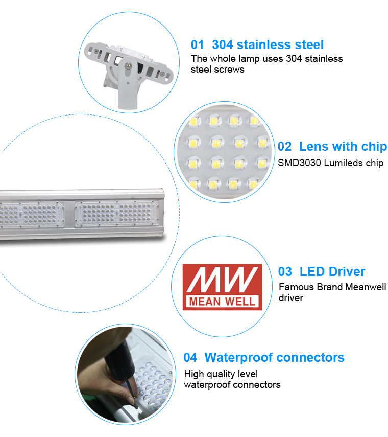 YW23 50W LED Industrial Factory Lighting Ip65 Waterproof and Dustproof LED Linear High Bay