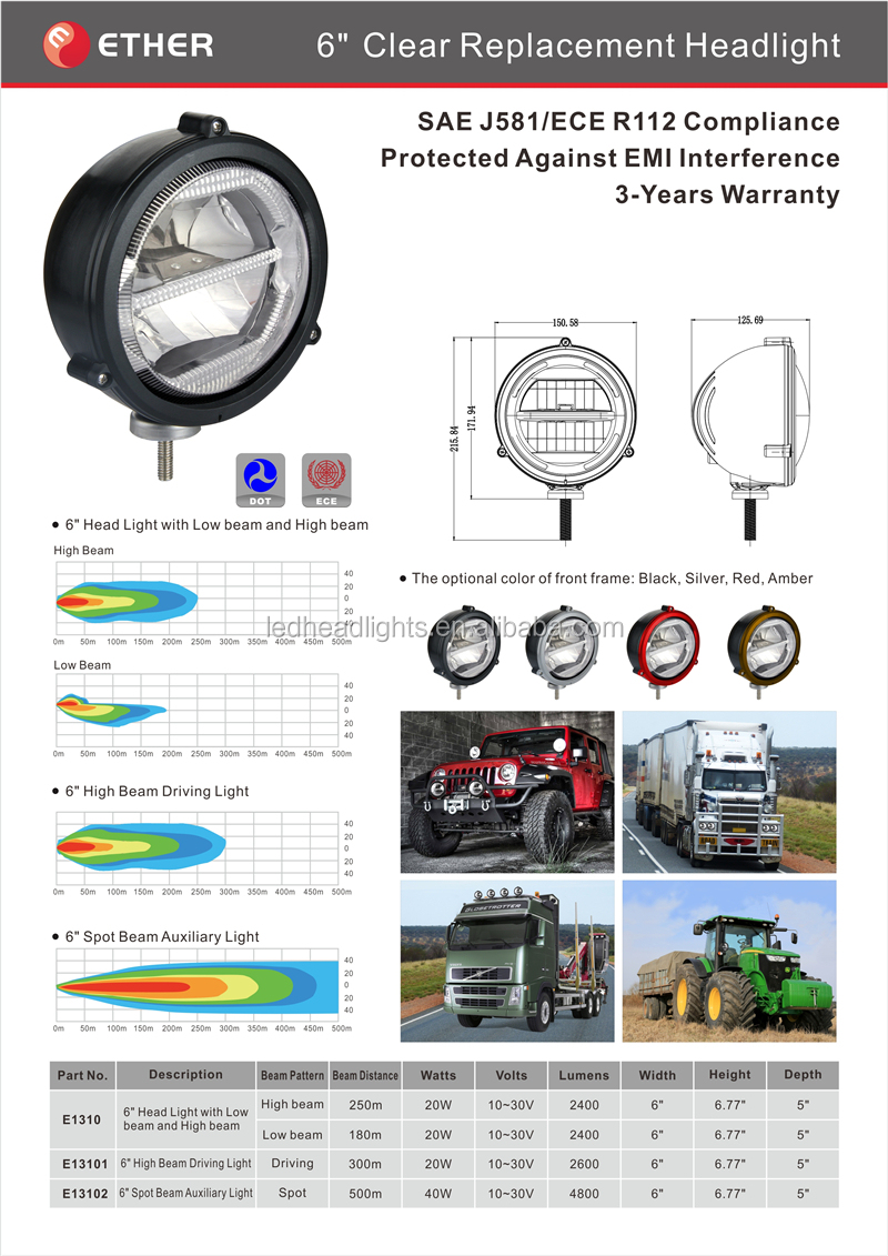 looking for distributors in uae RoHS 20 watt dot sae e-mark led headlight for Peterbilt