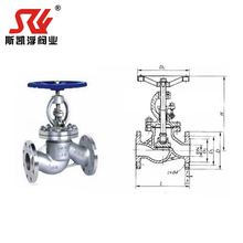Handleiding 2 inch SS316 Globe Valve <span class=keywords><strong>klasse</strong></span> 2500