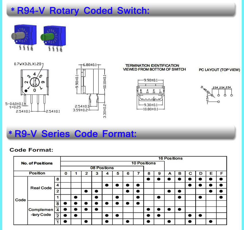 9 pin wiring diagram html with Rotary Encoder Switch 8 10 16 1004195658 on 5 Flat Car And Trailer End Connector 25 Length Mpn 707105 further Lexus Is350 Stock Non Mark Levinson  lifier Wire Diagram also Bestec Atx 250 12z Wiring Diagram furthermore R150326 1n in addition Rotary Encoder Switch 8 10 16 1004195658.