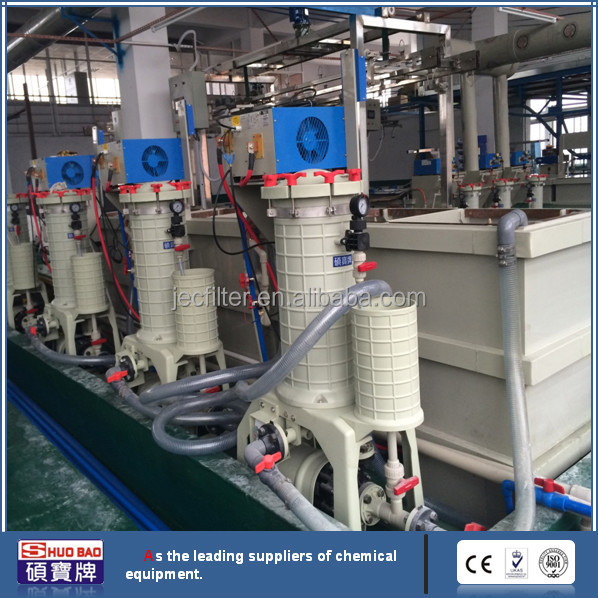 Semi-automatic Hard Chrome Plating Equipment Of China Supplier ...