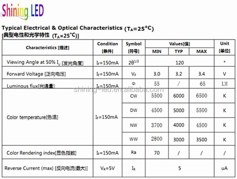 Luminous Diode 0.5watt 2853 Smd Led