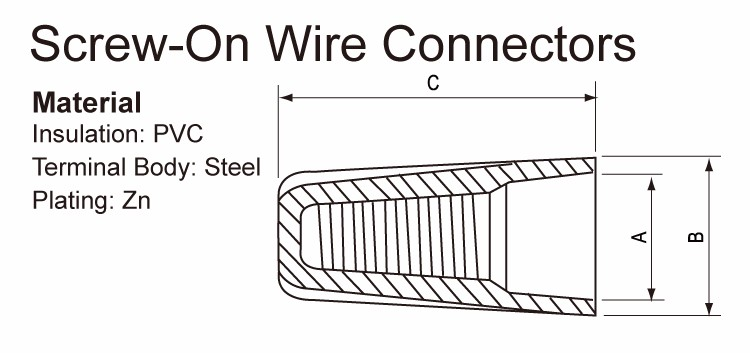 Mogen Press Line Cap Cable Spiral Wire Terminal Screw