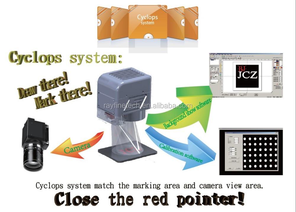 Dhl Free Shipping Cyclops Camera Position 20w Mopa Fiber
