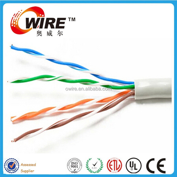 Fine 4 Wire Telephone Cable Pictures Inspiration - Electrical ...