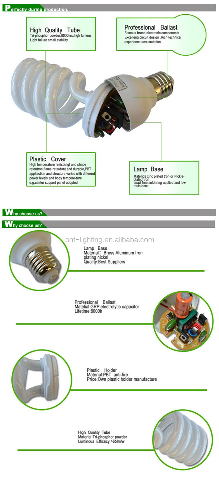 Skd cfl bulb and fluorescent tube lamp parts buy cfl bulb and skd cfl bulb and fluorescent tube lamp parts aloadofball Choice Image