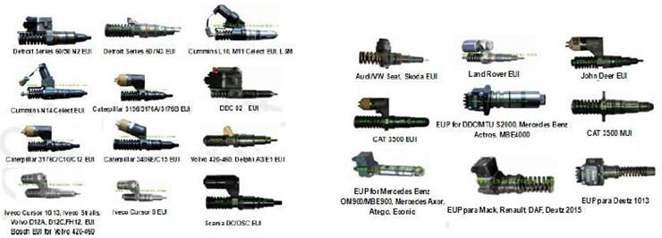 Electronic Unit Injector And Pump Tester Eui Eup Tester