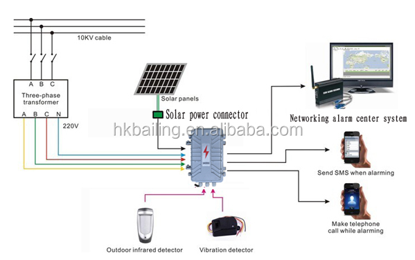 HTB1EVS_HXXXXXXxaXXXq6xXFXXXy 40 wireless 8 wires zone 1 relay output aluminum solar energy