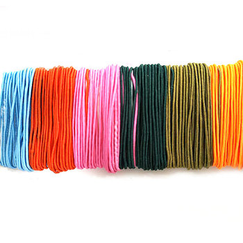 Cheap Matte Polyester Embroidery Thread For Sewing Craft Buy