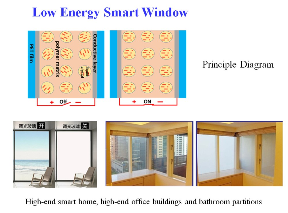 Pdlc Electrochromic Film Office Window Lcd Window Film Car