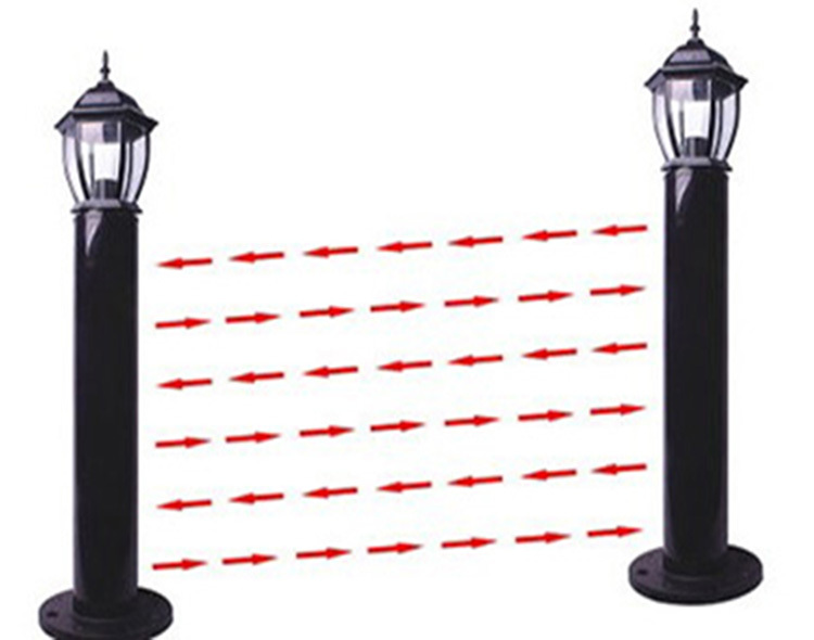 Outdoor Active Infrared Beam Fence For Perimeter Anti-intruder ...