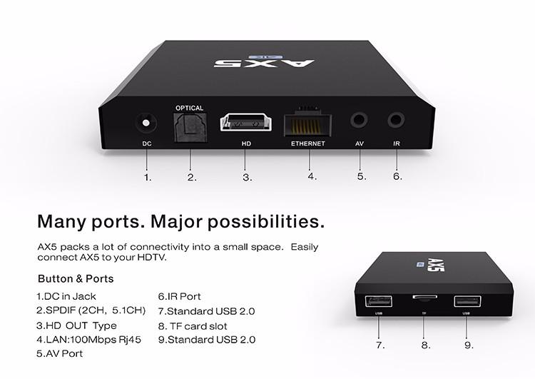2017 Smart Ax5 World Max Tv Box S905x 1gb/8gb Quad Core Ax5 Set Top Box -  Buy Firmware Update S905x Ax5 Android Tv Box,Ax5 Amlogic S905x 1gb 8gb Tv