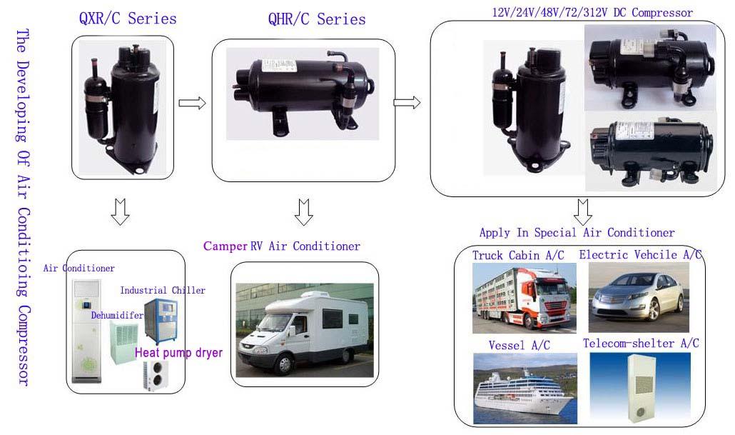 12v/24v/48v/72v Low Voltage Brushless Compressor Heat Pump Battery For  Marine - Buy 12v/24v/48v/72v Low Voltage Brushless Compressor Heat Pump  Battery