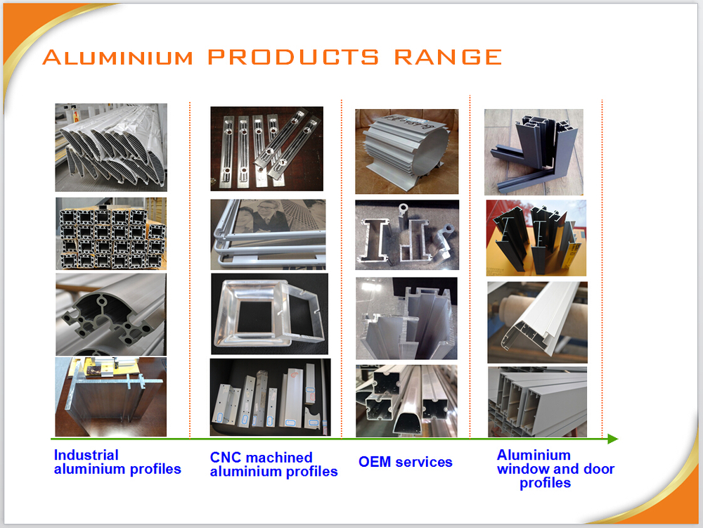 Great ! Spandrel Aluminium Profiles,Customized Aluminium Beam ...