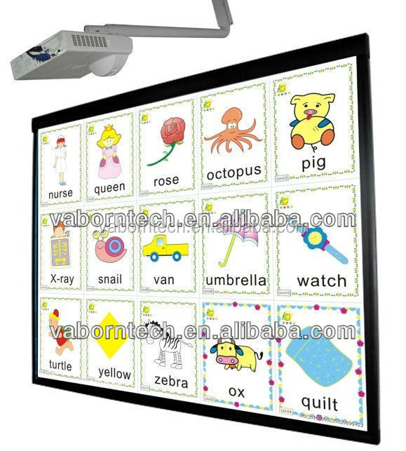 CCD module interactive whiteboard for classroom
