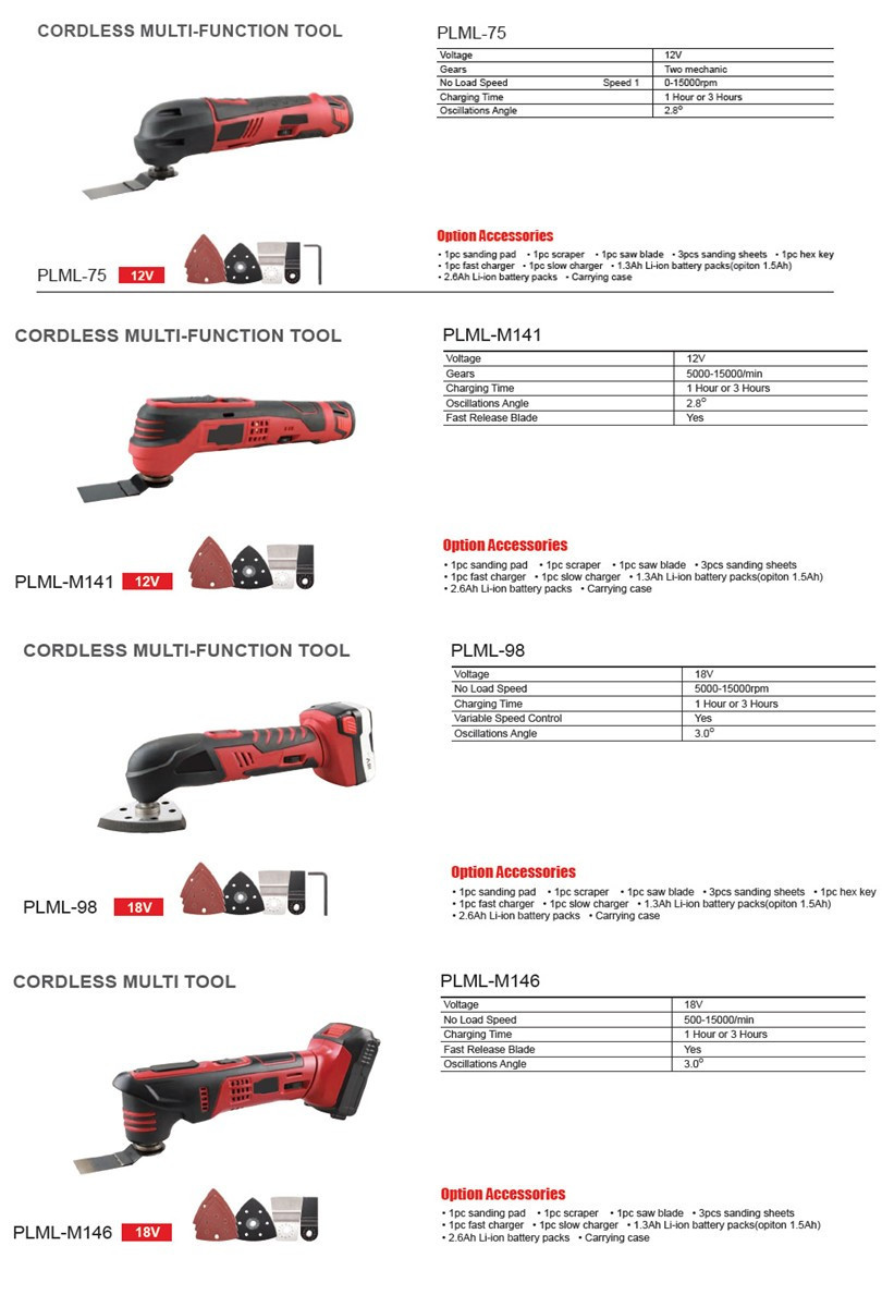 18v Cordless Power Tools Oscillating Tools Renovator Multi ...