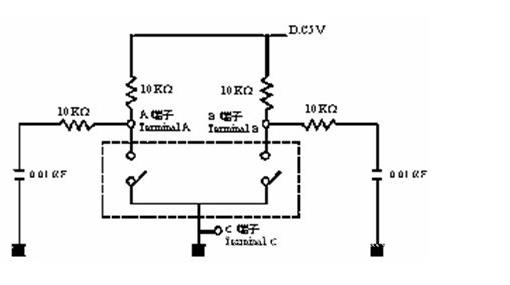 pulse encoder video rotary encoder incremental type