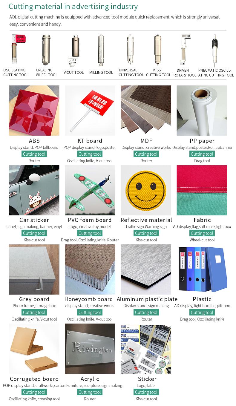 Jinan AOL Kecepatan Tinggi Kualitas Tinggi Kotak Karton Plastik Akrilik Lembar Cutting Plotter