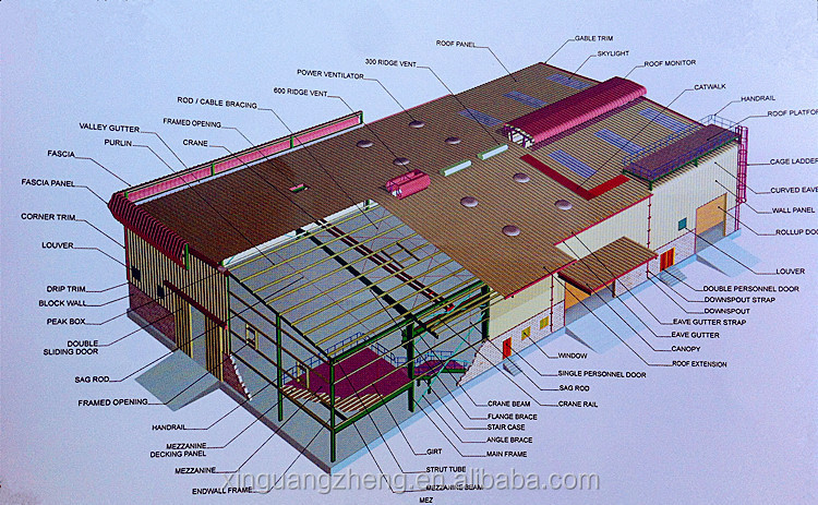 steel structure prefabricated aircraft garage hangar stock