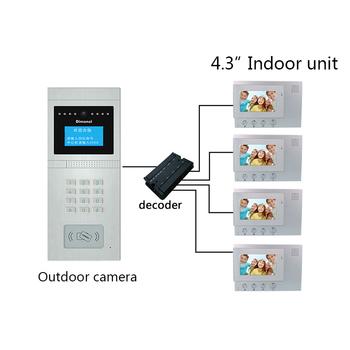 Easy Installed Wired Video Audio Door Phone Intercom