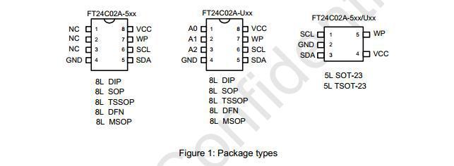 Diagram  Diagram For Wiring 8 Pin Nr 51 Full Version Hd
