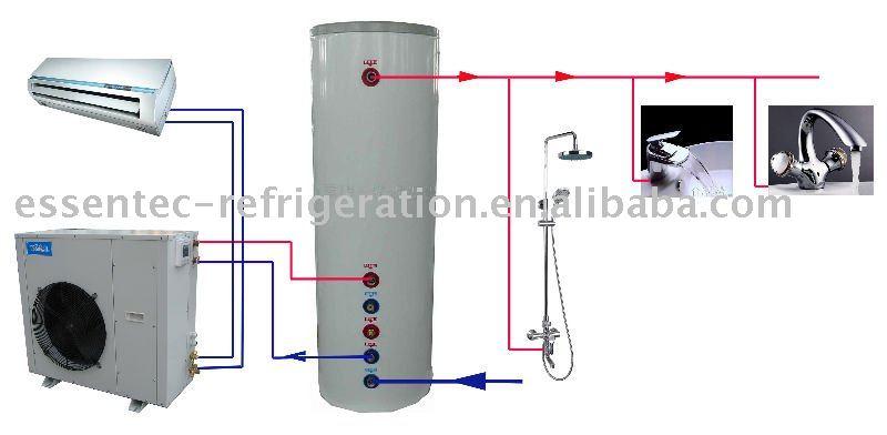Alta temperatura da bomba de calor ar condicionado id do - Bomba de calor ...