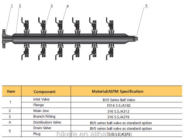 Ss manifold gauge ap air headers with ball valve