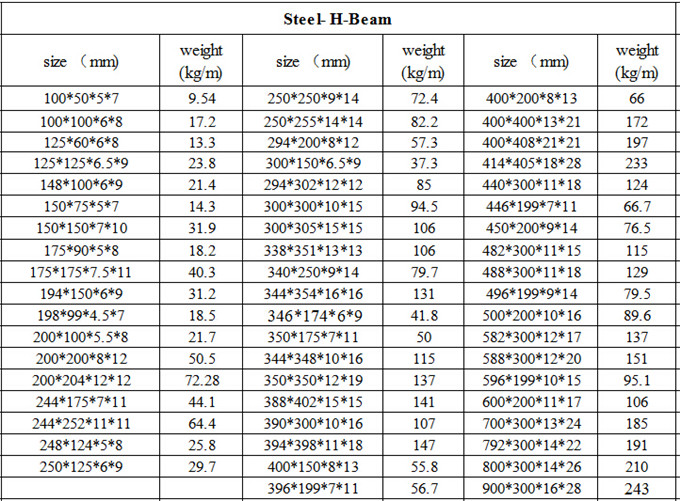 Steel beams standard size s h beam buy
