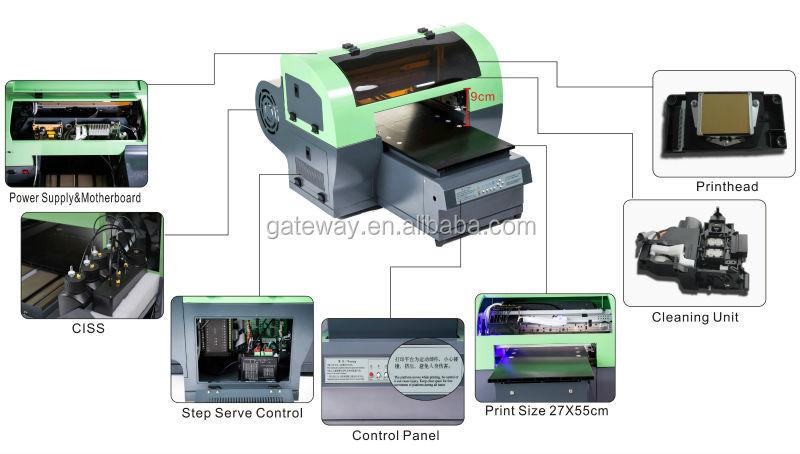 digital plastic printing machine