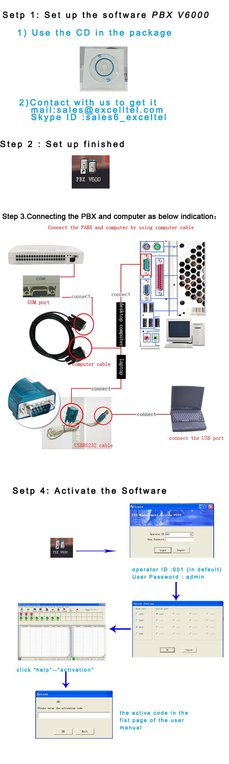 Hybrid Pabx Cp832-424 Pbx Telephone Switch