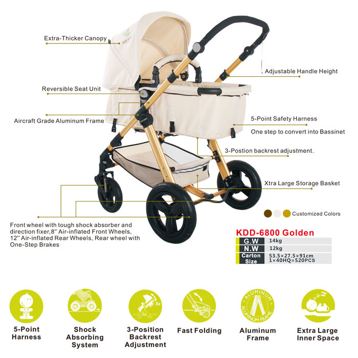 Comfortable Baby Stroller Travel System,Baby Stroller Parts - Buy ...