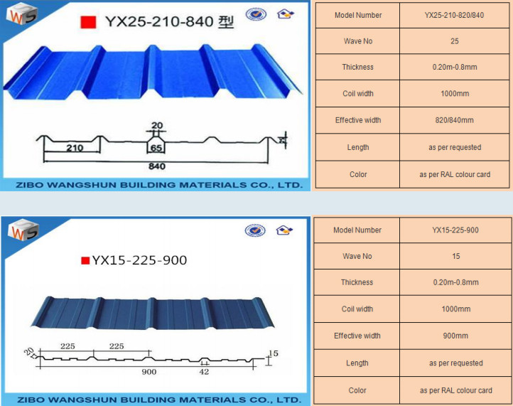 All Types Of Roof Sheet Corrugated Zinc Roofing Sheet Waterproof ...