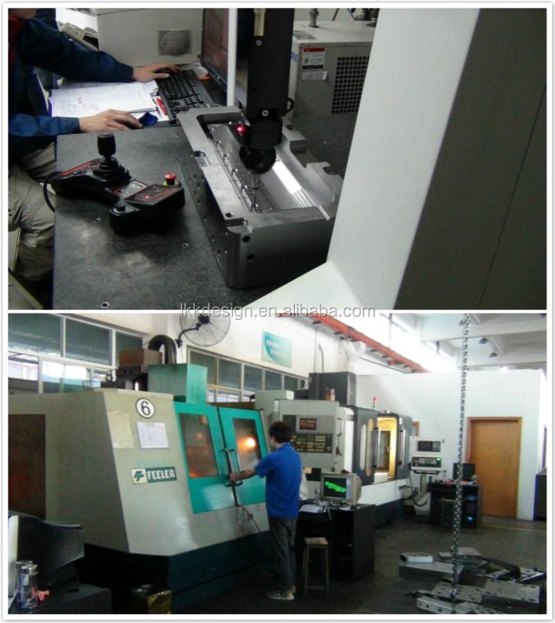 Lkk scm innovative industrial design supply chain for Innovative industrial design products