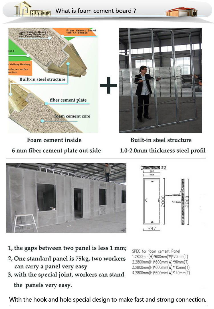Rooms: Steel Structure Prefabricated Temporary Office Building