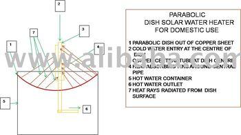 Parabolic Dish Solar Water Heater Buy Water Heater